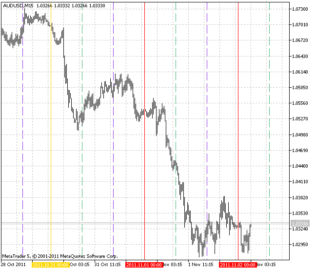 VGridLine_Intraday X8