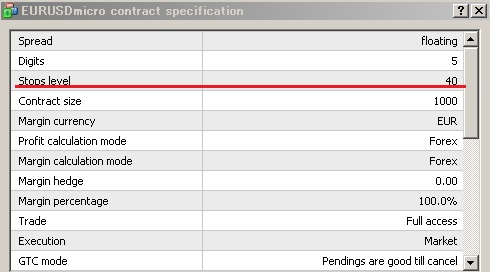 currency contract specification