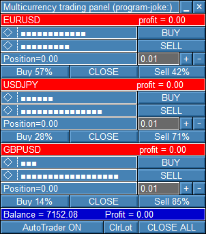 Fig. 7. An example of using the library in multi-currency trade panel
