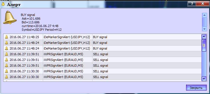 Fig.2. The iDeMarkerSignAlert indicator generating alerts