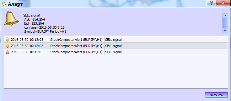 图例.2. 指标 iStochKomposterAlert。生成报警。