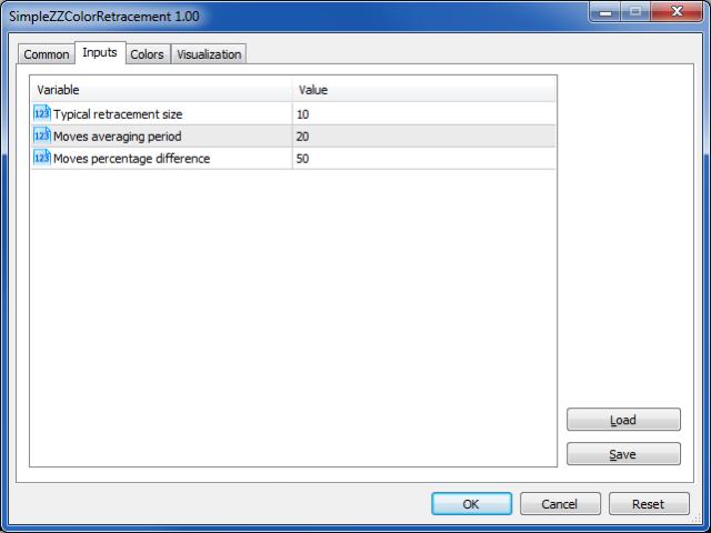 ZZ Color Retracement指標は3つのパラメータを使用します。