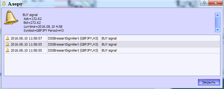 Fig.2. The DSSBressertSignAlert indicator. Generating alerts.