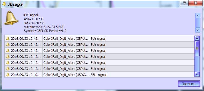 图2. 生成提醒的 ColorJFatl_Digit_Alert 指标