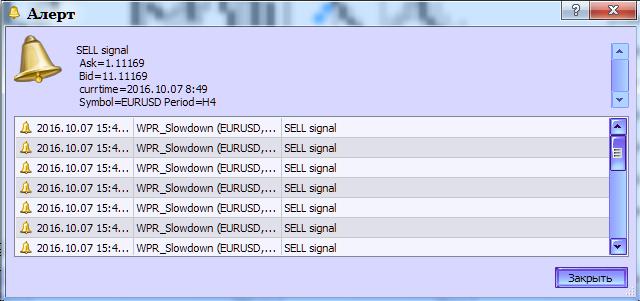 Рис.2. Подача алерта индикатором WPR_Slowdown
