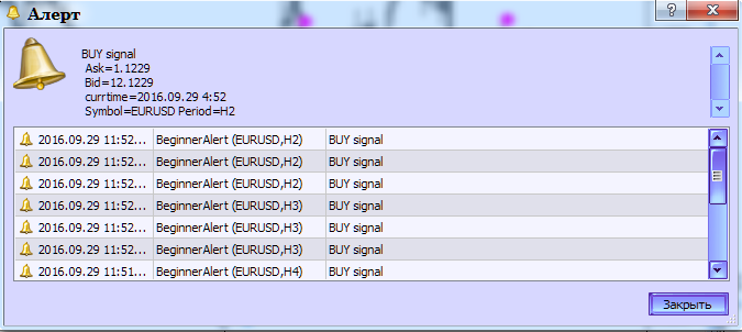 Fig.2. The BeginnerAlert indicator Generating alerts.