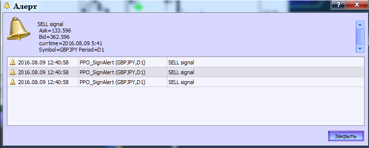 Fig.2. The PPO_SignAlert indicator. Generating alerts.
