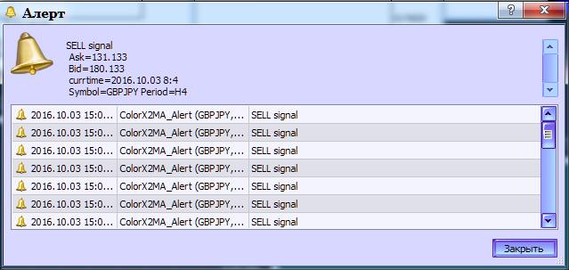 Fig.2. The ColorX2MA_Alert indicator. Generating alerts.