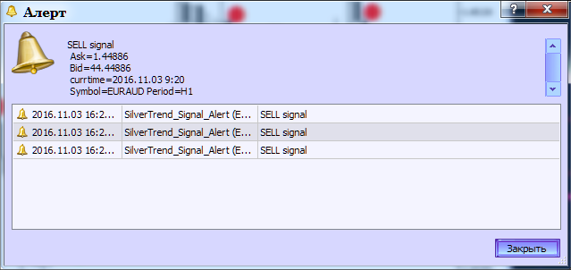Fig.2. SilverTrend_Signal_Alert indicator. Generating alerts