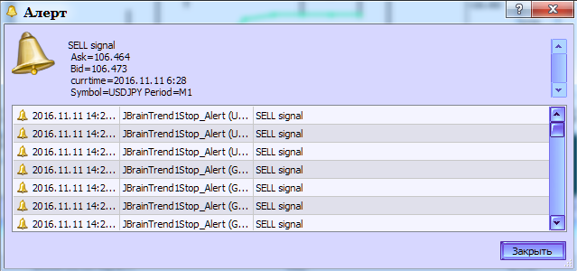 Fig.2. JBrainTrend1Stop_Alert indicator. Generating alerts
