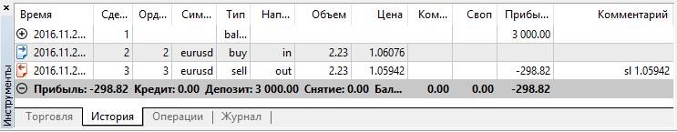 Money Fixed Risk 履歴