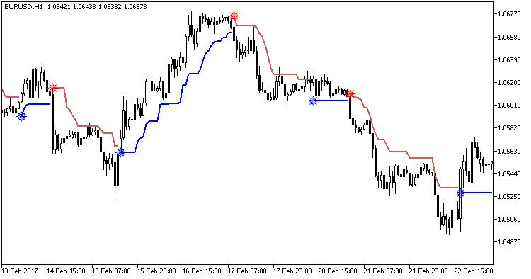 图 1 ATRStops_v1.1_Alert 指标