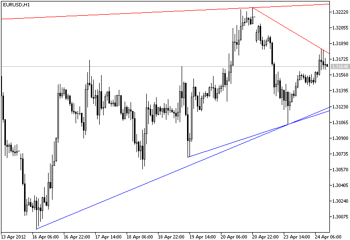 Индикатор JPTrend