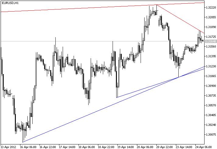 JPTrend indicator