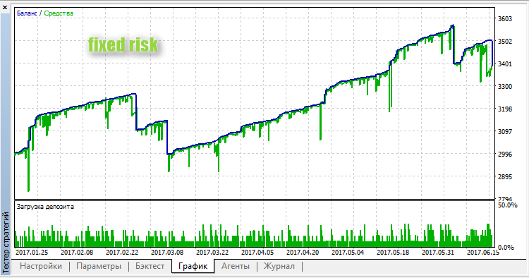 Get_Rich_or_Die_Trying_GBP fixed risk