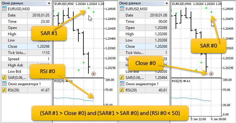 SAR RSI MTS Open Sell