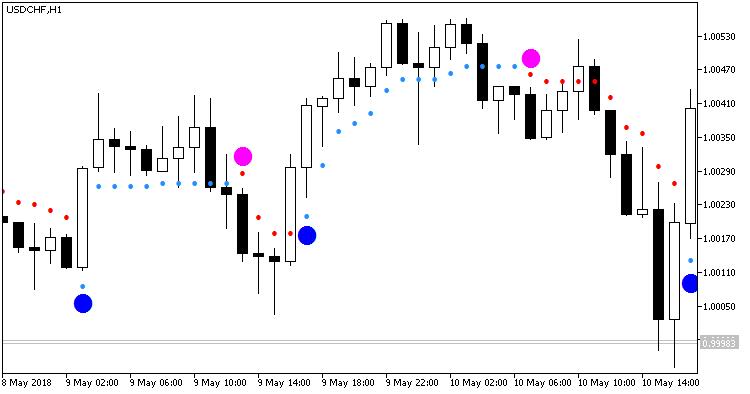 Fig.1. Indicator ASCtrend_NRTR
