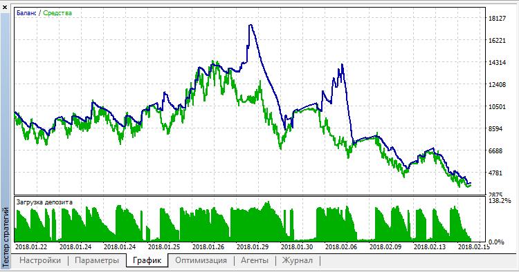 Market Capture 8 2