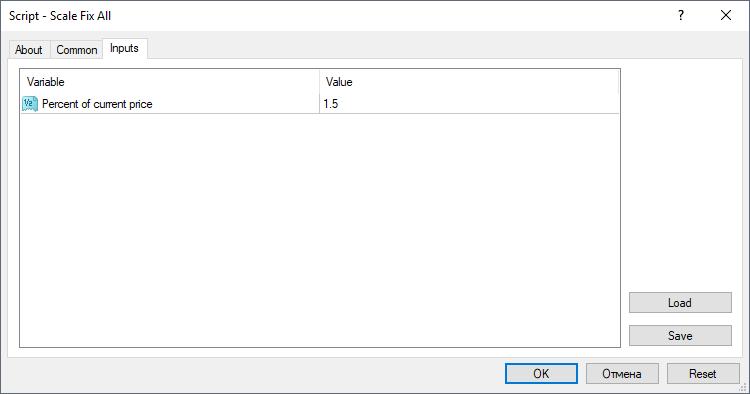 Scale Fix All Inputs