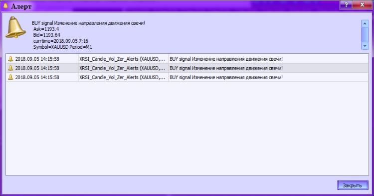 Fig. 2. iXRSI_Candle_Vol_Zer_Alerts. Activating an alert