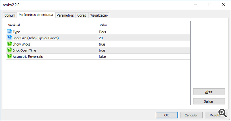 Renko 2.0 Parameters