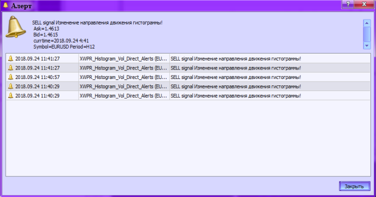 Fig. 2. XWPR_Histogram_Vol_Direct_Alerts. Ativando um alerta