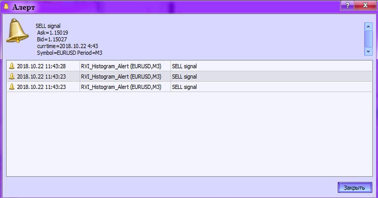 図2  RVI_Histogram_Alert:  アラートの発動