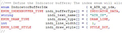 Buffer Definitions Data