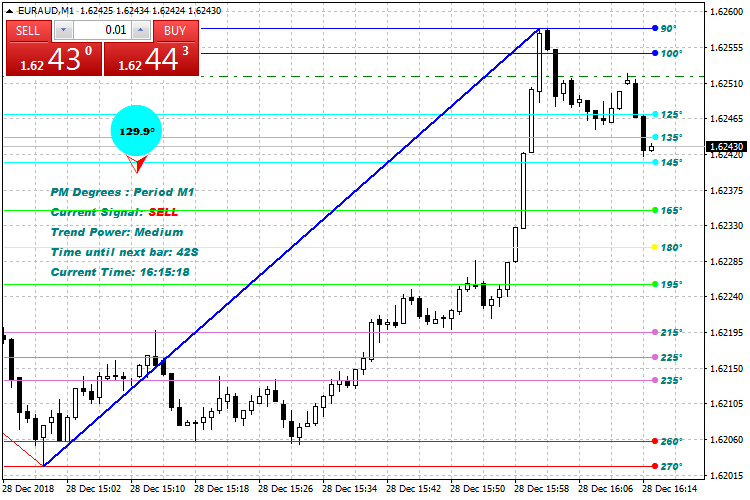 euraud-m1-fxopen-investments-inc.png