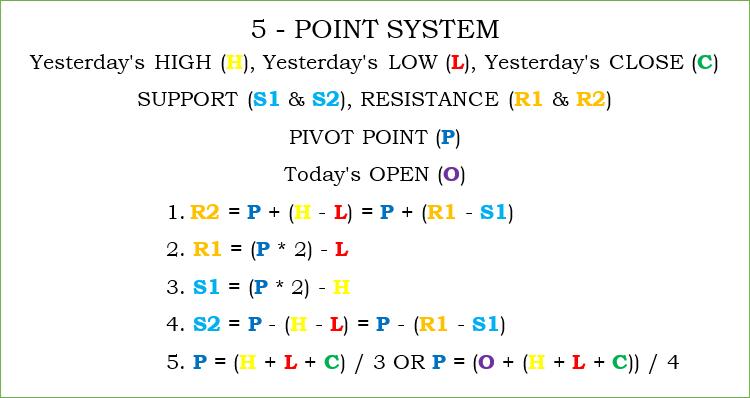 pivot point скачать бесплатно