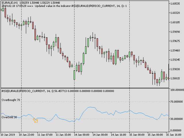 Consecutive Candles with RSI 3