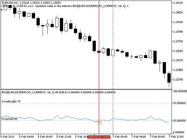 Consecutive Candles with RSI 1