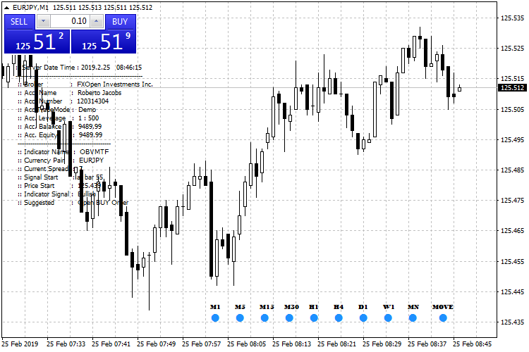 eurjpy-m1-fxopen-investments-inc-2.png