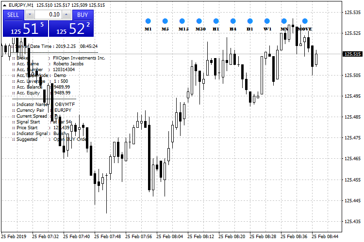 eurjpy-m1-fxopen-investments-inc.png