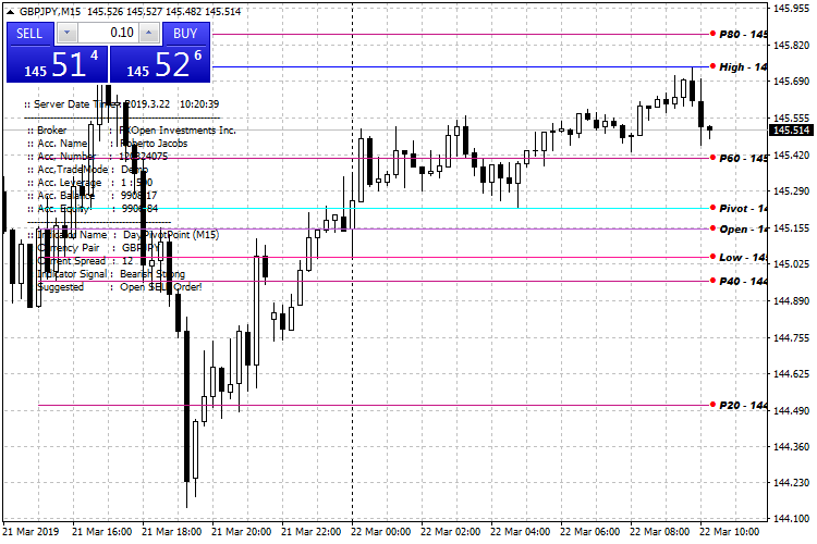 DPP_gbpjpy-m15-fxopen-investments-inc.png