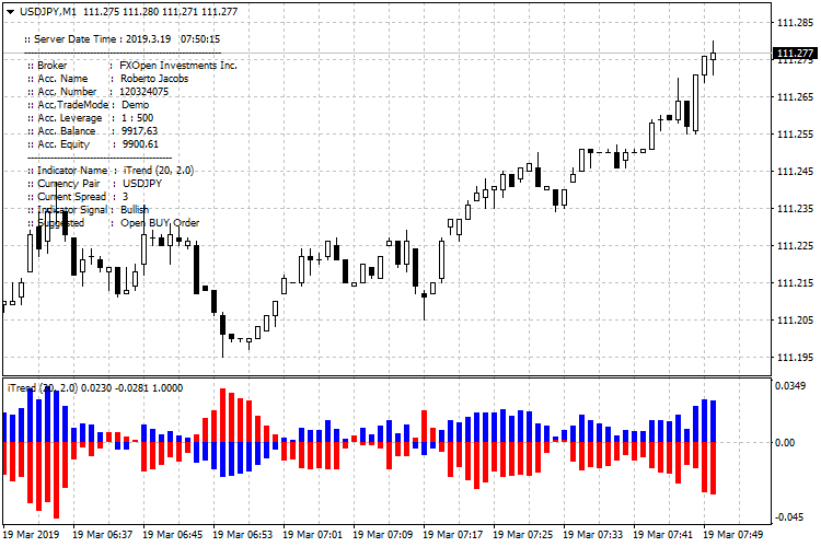 iTrend_New_usdjpy-m1-fxopen-investments-inc.png