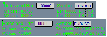 Oldest CopyRates info is bar 99,9999