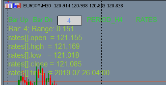 Display of the Single Bar Values Indicator