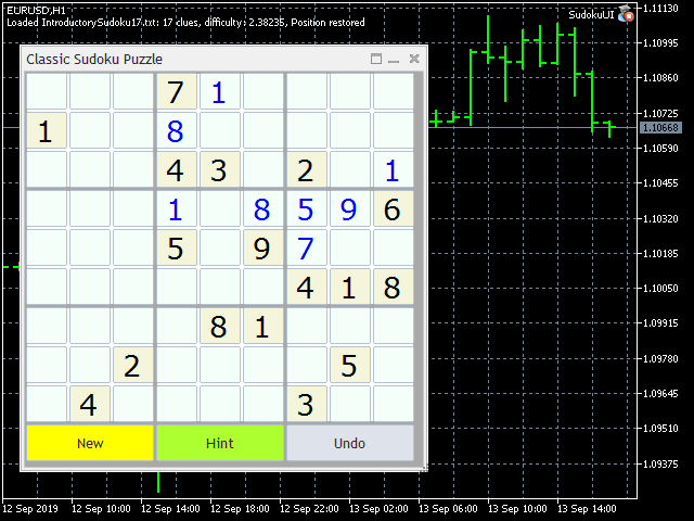 Introductory Sudoku in MetaTrader chart