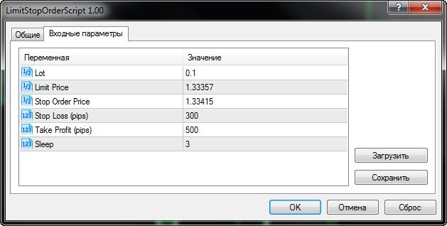 Limit Stop Order Parameters