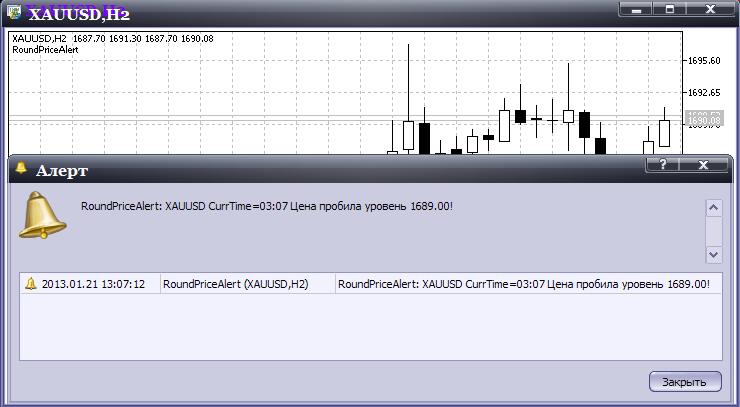 Рис.1 Алерт с использованием индикатора RoundPriceAlert