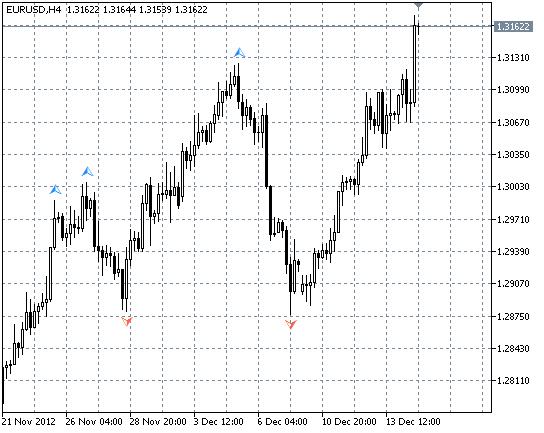 X-bars Fractals (leftSide =10, rightSide = 5)