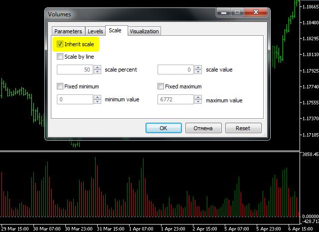 """Inherit scale"" option in MetaTrader 5 indicator"