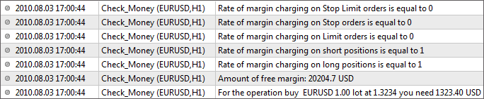 The results of execution of the Check_Money.mq5 script.