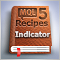 MQL5 Cookbook: Using Indicators to Set Trading Conditions in Expert Advisors