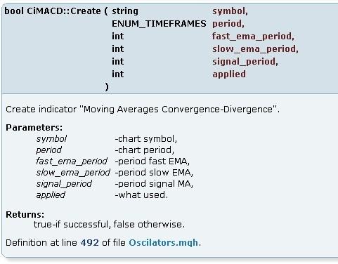 Описание функции CiMACD::Create(), созданное Doxygen