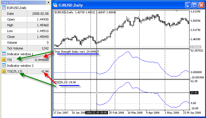 MQL5: Create Your Own Indicator