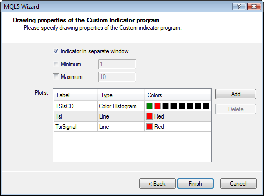 Second step of creating a custom indicator in the wizard.