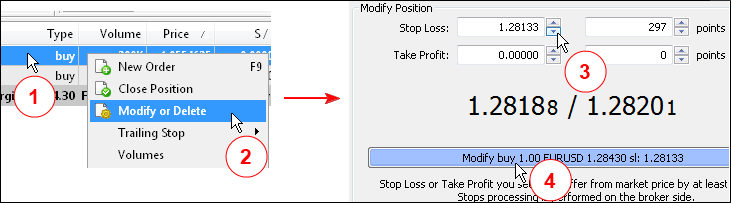 Figure 3. Setting the Stop Loss Level of Position.