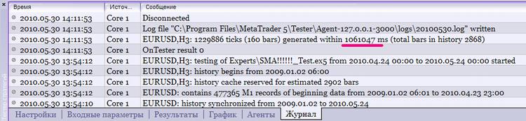 Рис.3 Результат тестирования эксперта SMA!!!!!!_Test